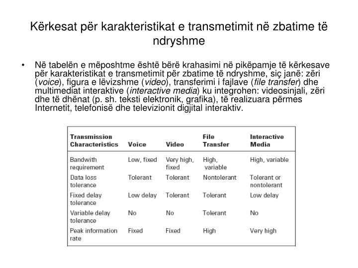 Kërkesat për karakteristikat e transmetimit
