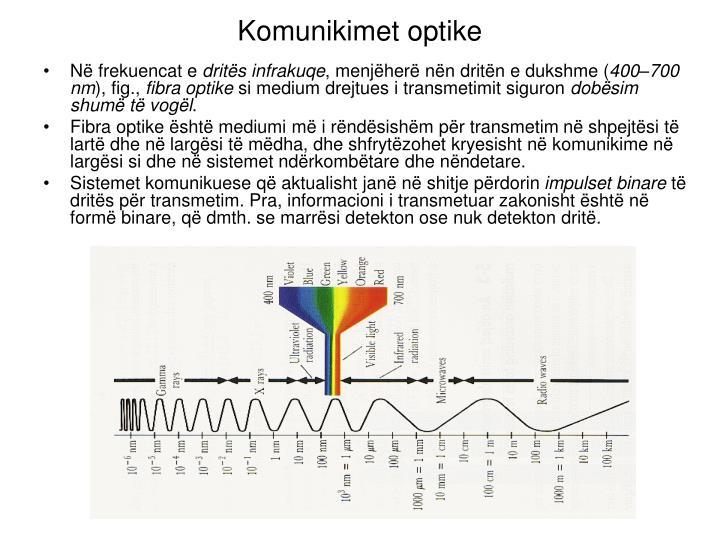 Komunikimet optike