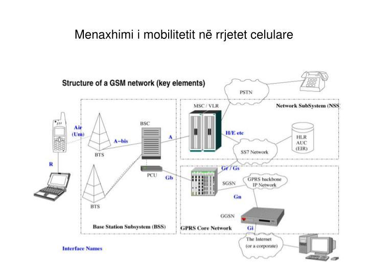 Menaxhimi i mobilitetit në rrjetet celulare