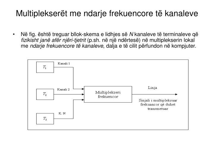 Multiplekserët me ndarje frekuencore të kanaleve