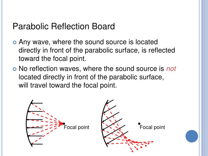 Parabolic Reflection Board