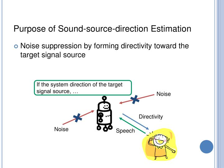Purpose of sound source direction estimation