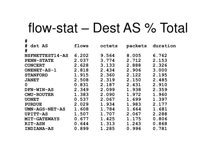 flow-stat – Dest AS % Total
