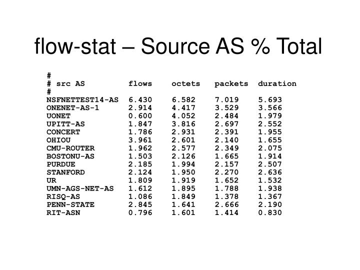 flow-stat – Source AS % Total