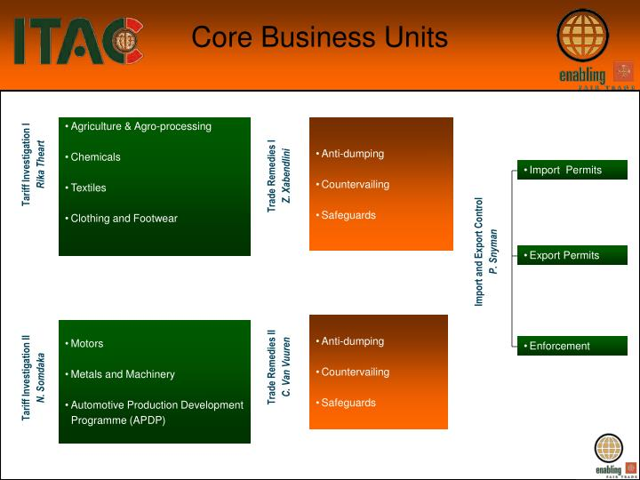 Core Business Units