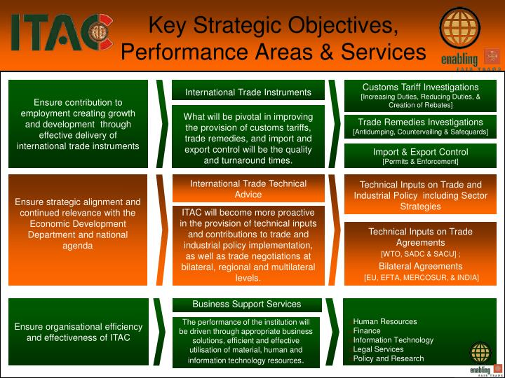 Key Strategic Objectives,