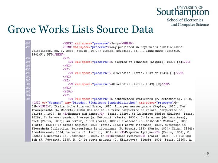 Grove Works Lists Source Data
