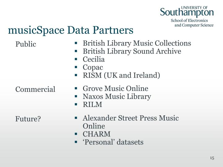 musicSpace Data Partners