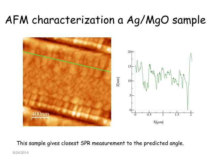 AFM characterization a Ag/MgO sample