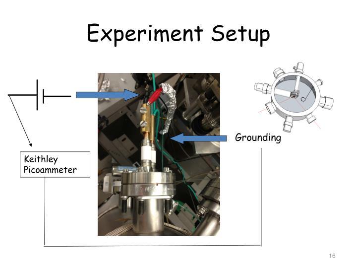 Experiment Setup