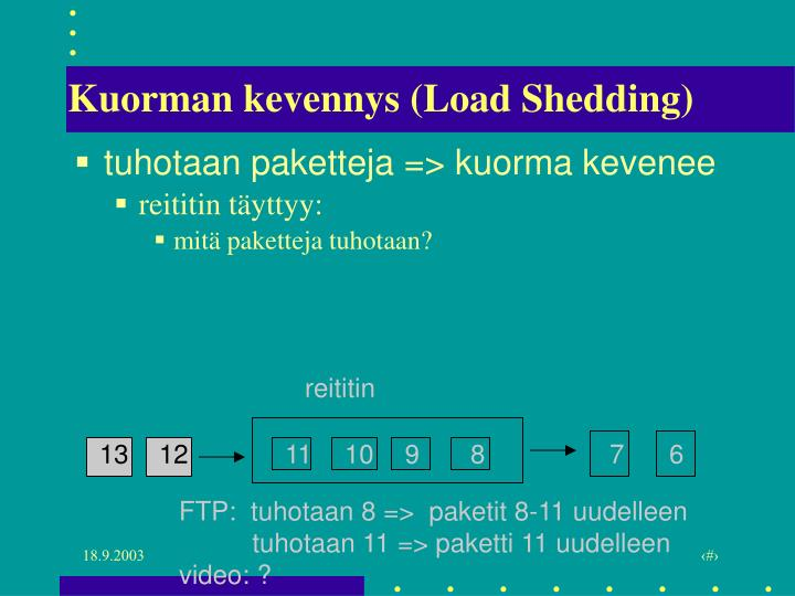 Kuorman kevennys (Load Shedding)