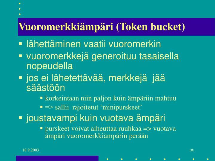 Vuoromerkkiämpäri (Token bucket)
