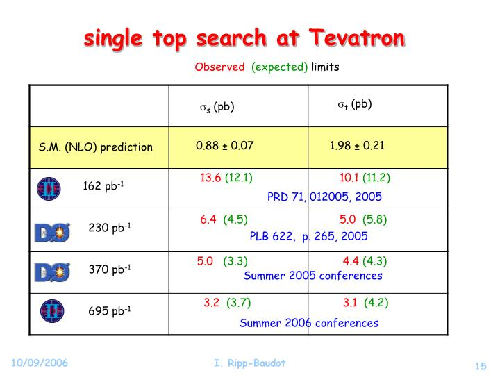 single top search at Tevatron