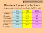 disenfranchisement in the south by percentage of adult male population eligible to vote