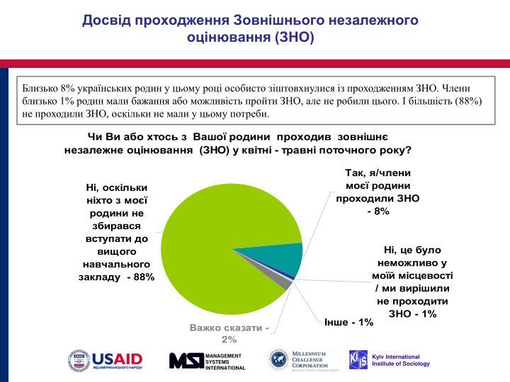 8%          .   1%       ,    .   (88%)   ,      .