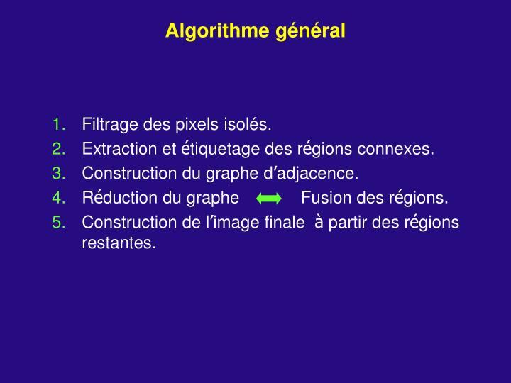 Algorithme général