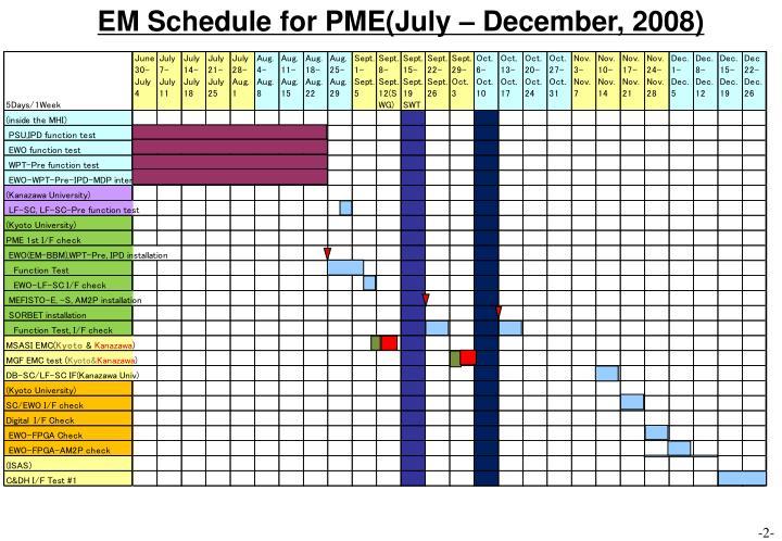 EM Schedule for PME(July – December, 2008)