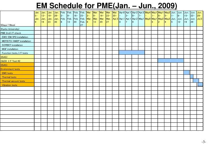 EM Schedule for PME(Jan. – Jun., 2009)