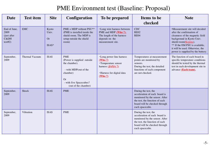 PME Environment test (Baseline: Proposal)