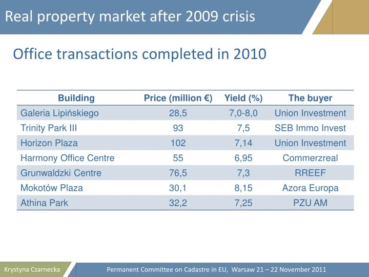 Real property market after 2009 crisis