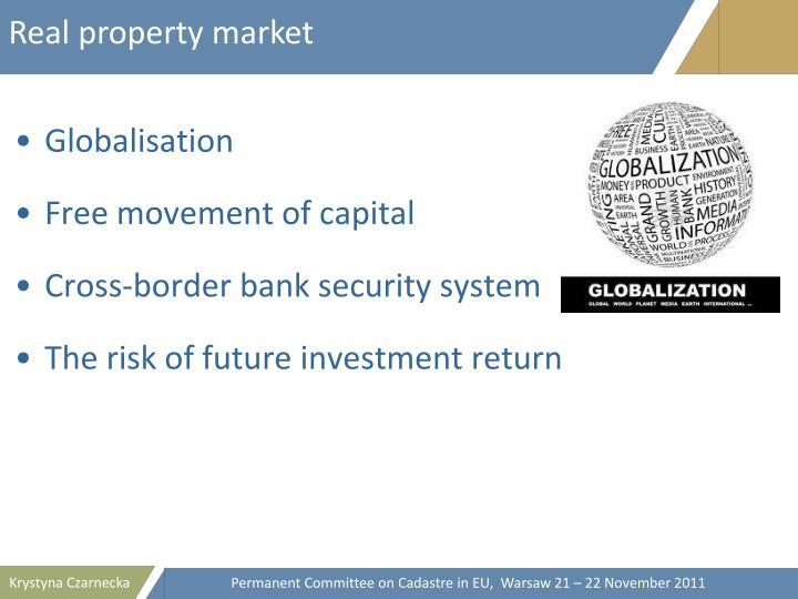 Real property market