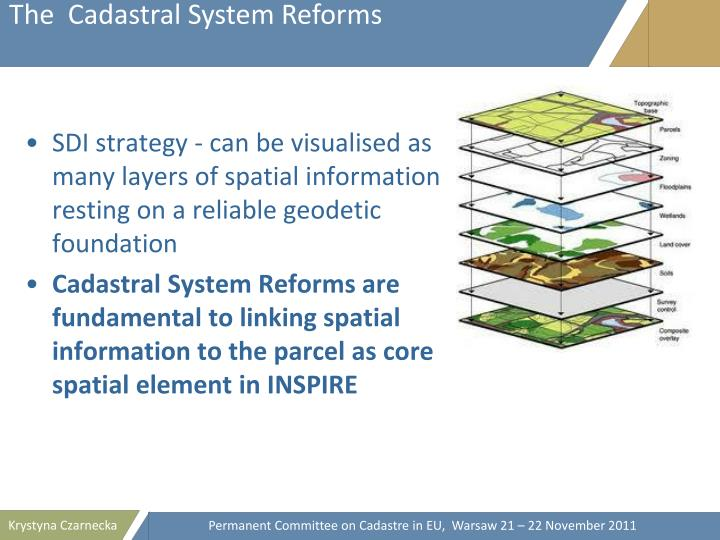 The  Cadastral System Reforms