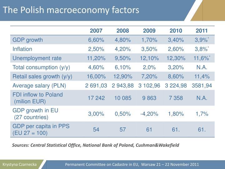 The Polish macroeconomy factors