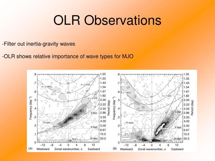 OLR Observations