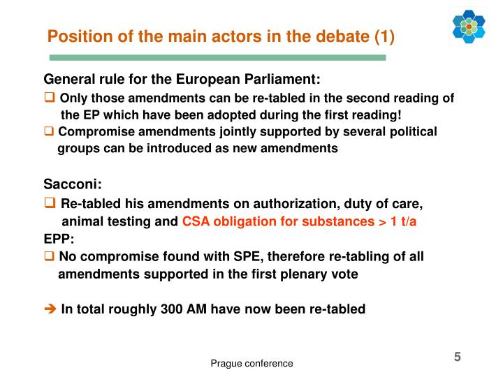 Position of the main actors in the debate (1)