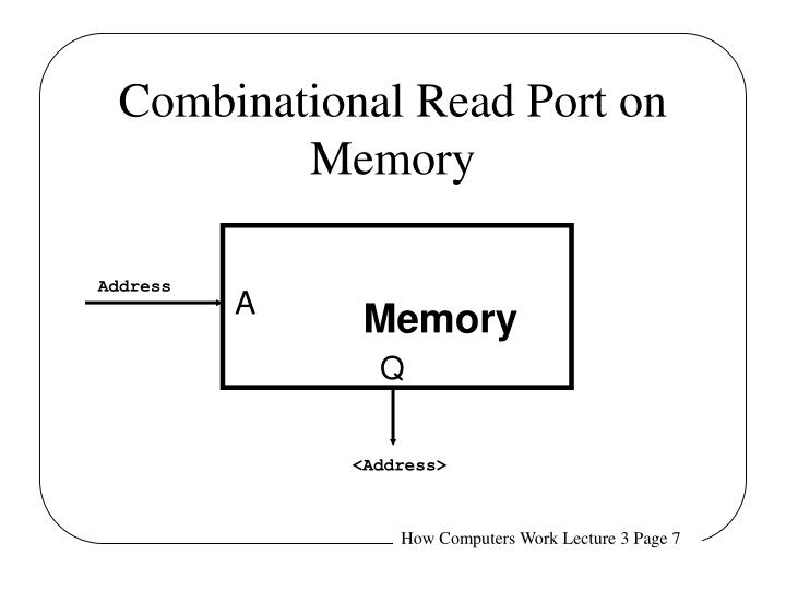 Combinational Read Port on Memory