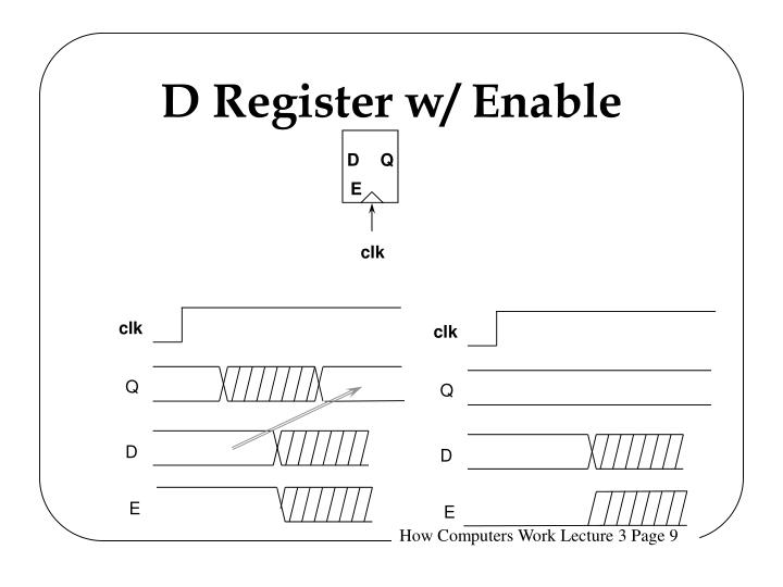 D Register w/ Enable