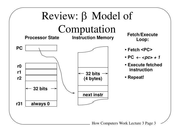Review b model of computation