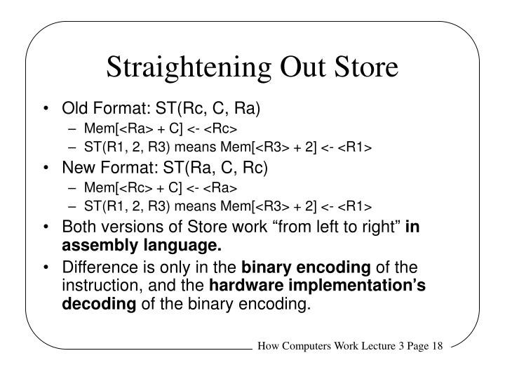 Straightening Out Store
