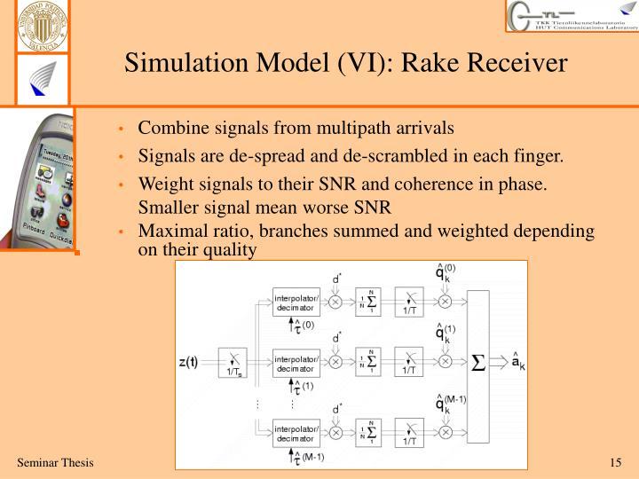 Simulation Model (VI):