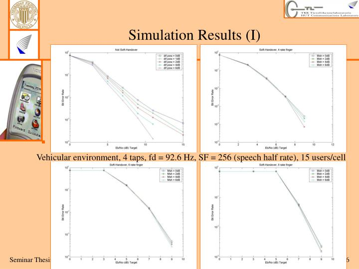 Simulation Results (I)