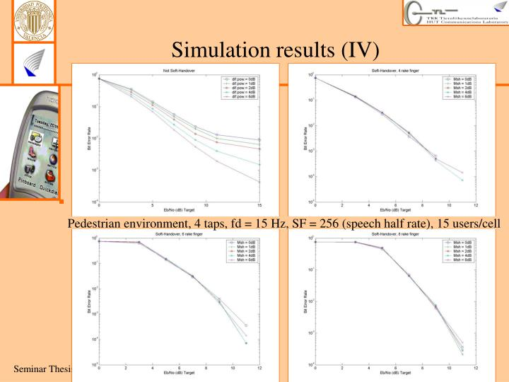 Simulation results (IV)