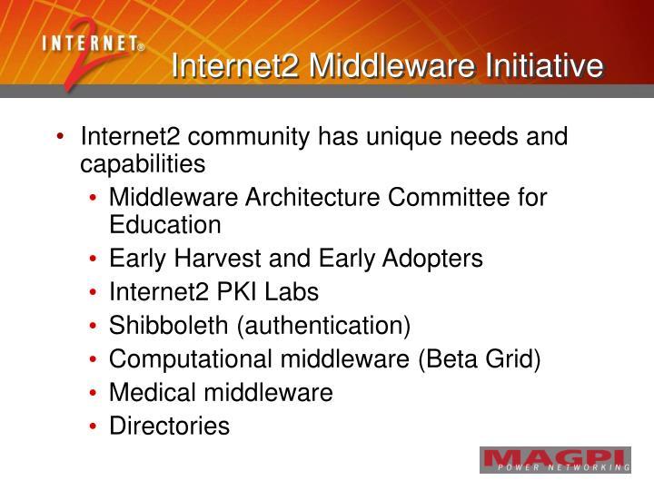 Internet2 Middleware Initiative