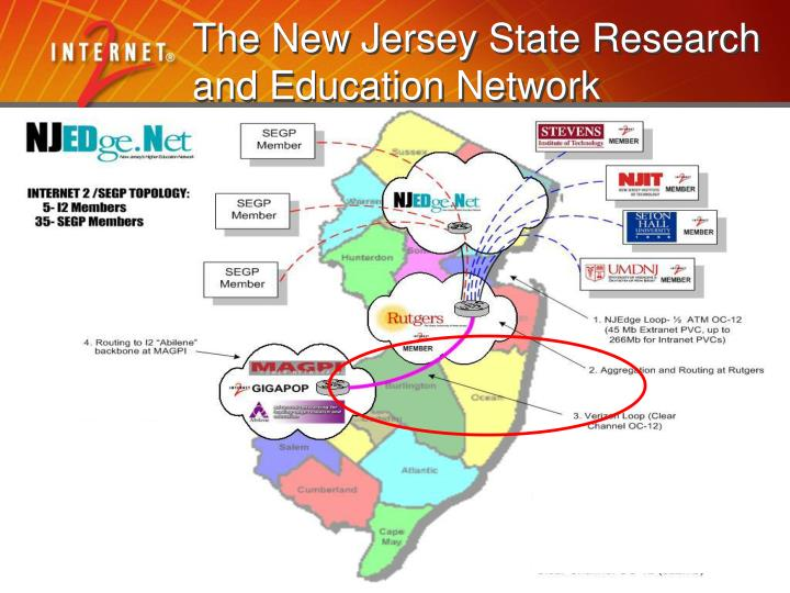 The New Jersey State Research and Education Network