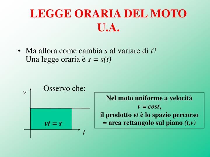 LEGGE ORARIA DEL MOTO U.A.