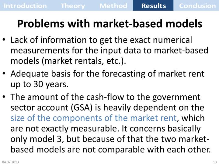 Problems with market-based models