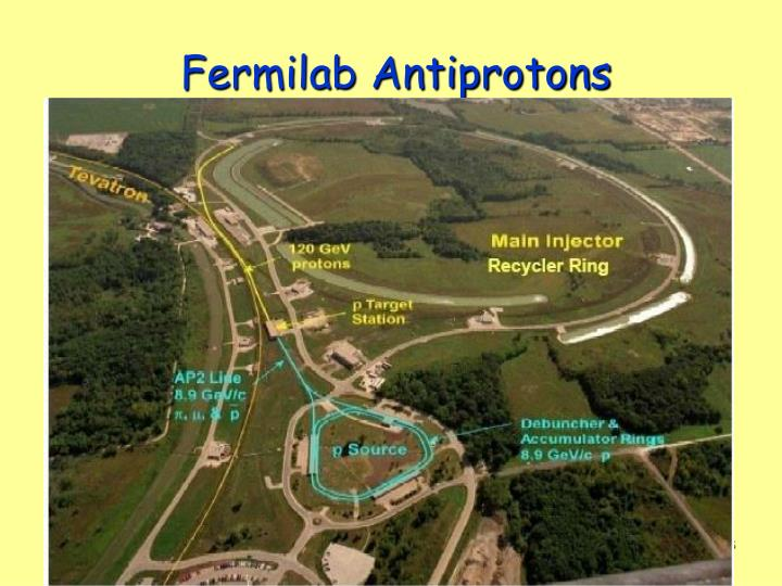 Fermilab Antiprotons
