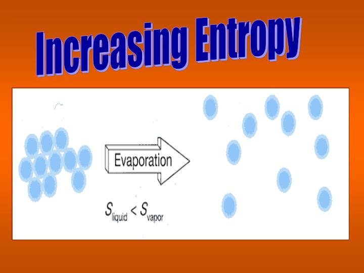 Increasing Entropy