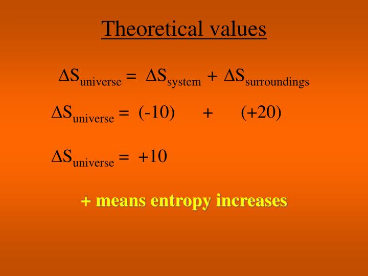 Theoretical values