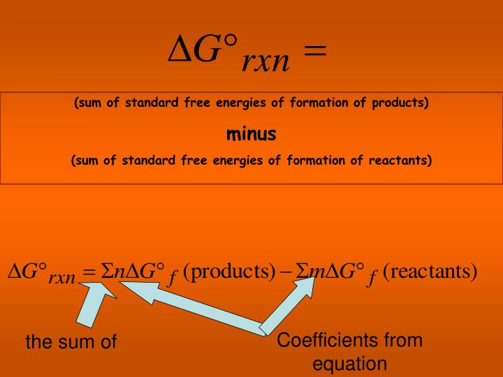 (sum of standard free energies of formation of products)