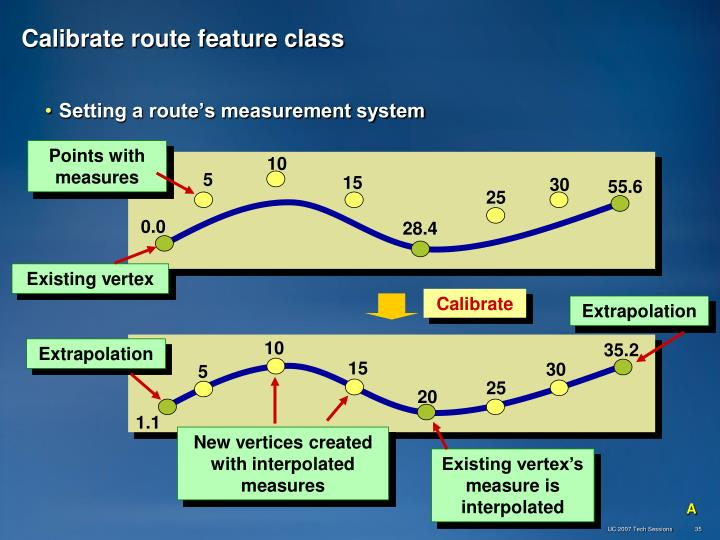 Points with measures