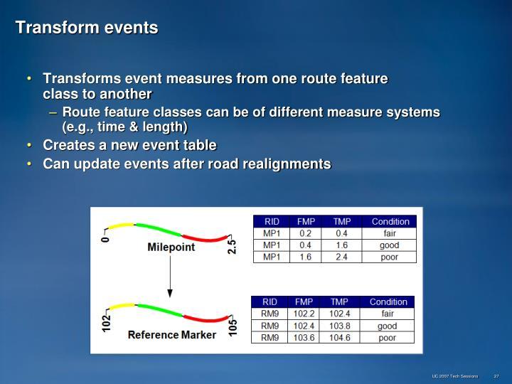 Transform events