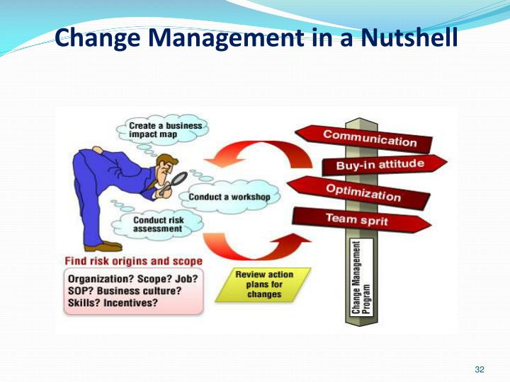 Change Management in a Nutshell