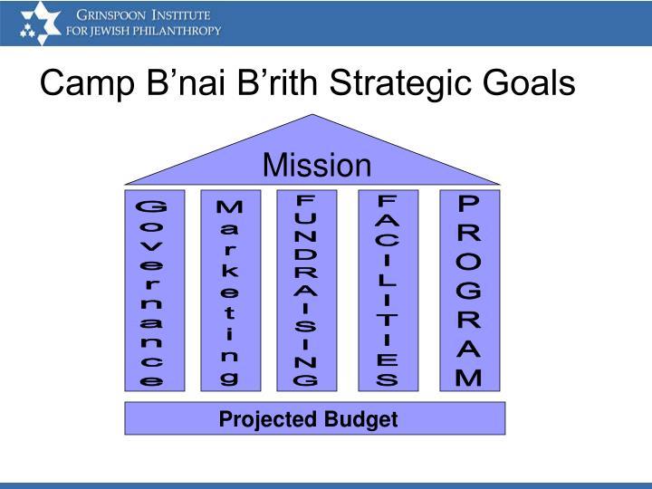 Camp B'nai B'rith Strategic Goals