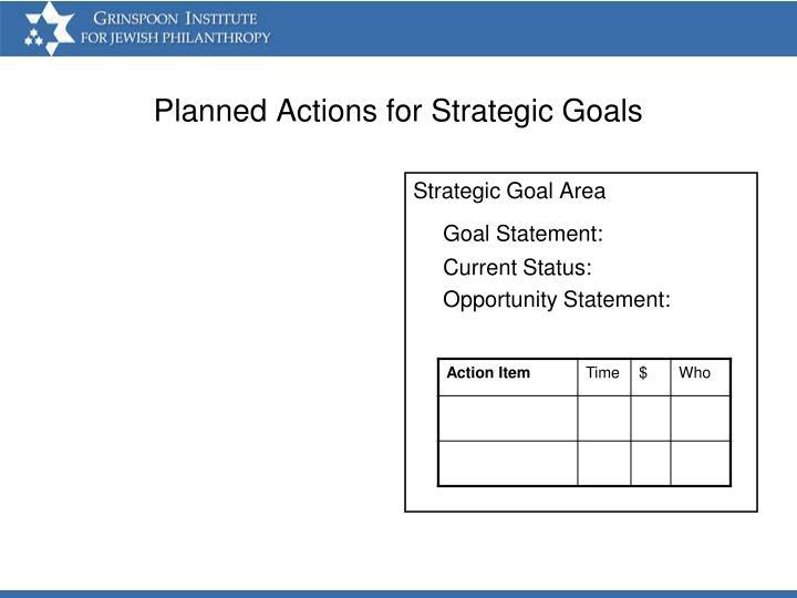 Strategic Goal Area