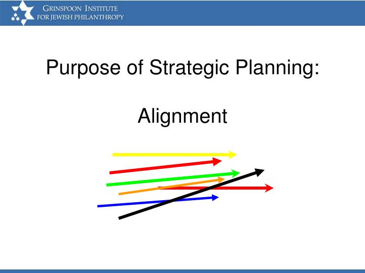 Purpose of Strategic Planning: